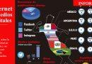 Infografía: Bolavip y el entorno digital